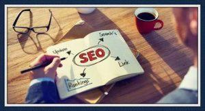 成功的优化网站页面标题可以为SEO打下坚实的基础