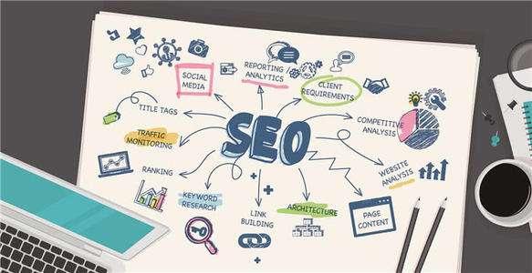 搜索引擎认为这样的网站具有更大的抓取和收录价值