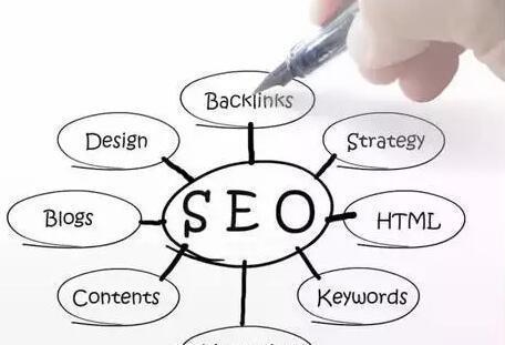 成都SEO企业网站优化没有效果的10个原因